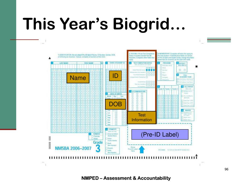 This Year's Biogrid…