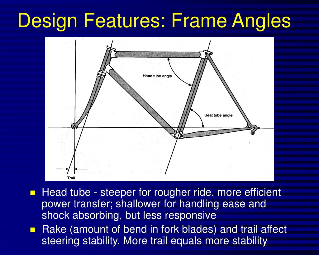 Design Features: Frame Angles