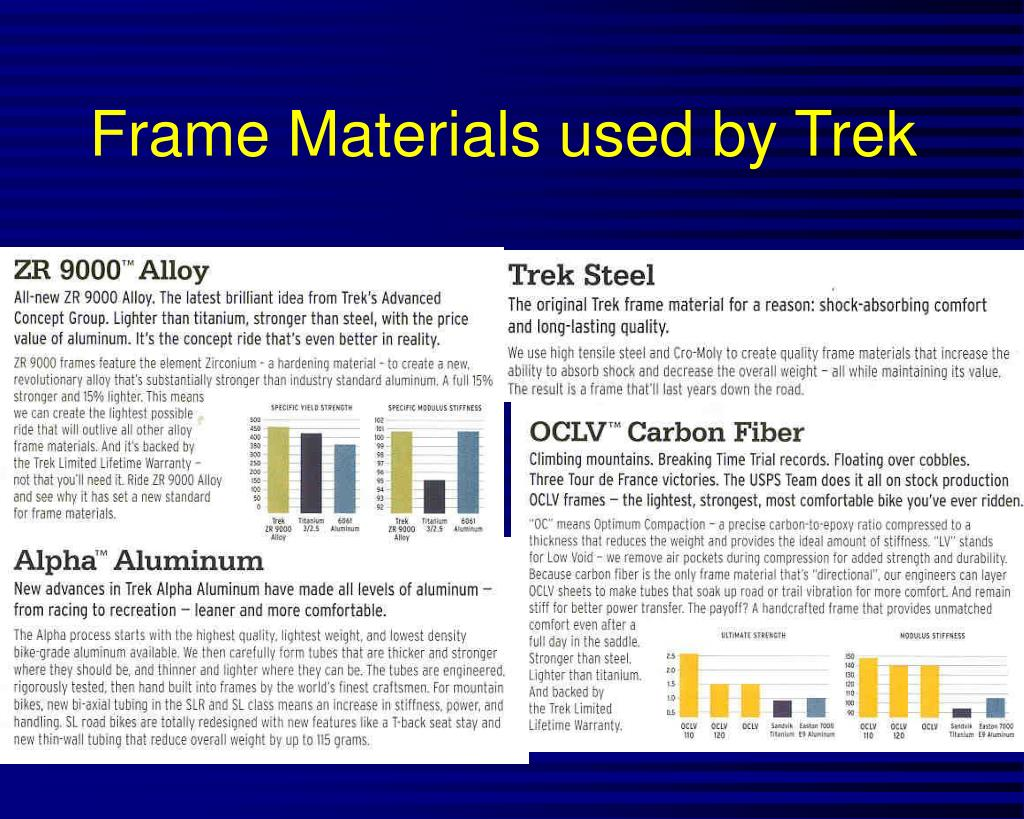 Frame Materials used by Trek