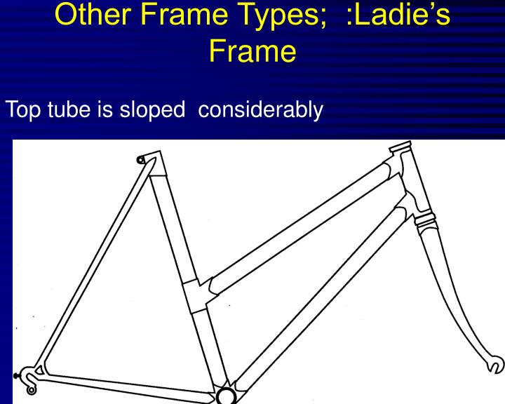Other frame types ladie s frame
