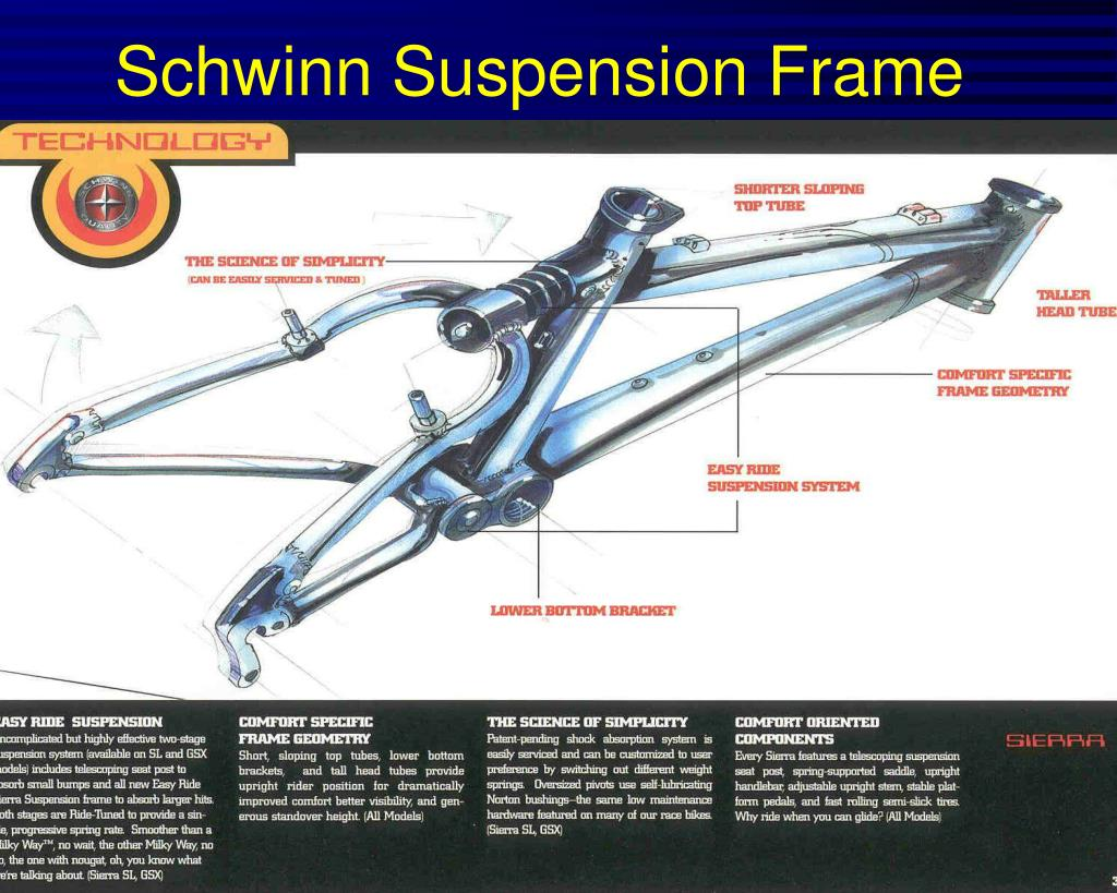 Schwinn Suspension Frame
