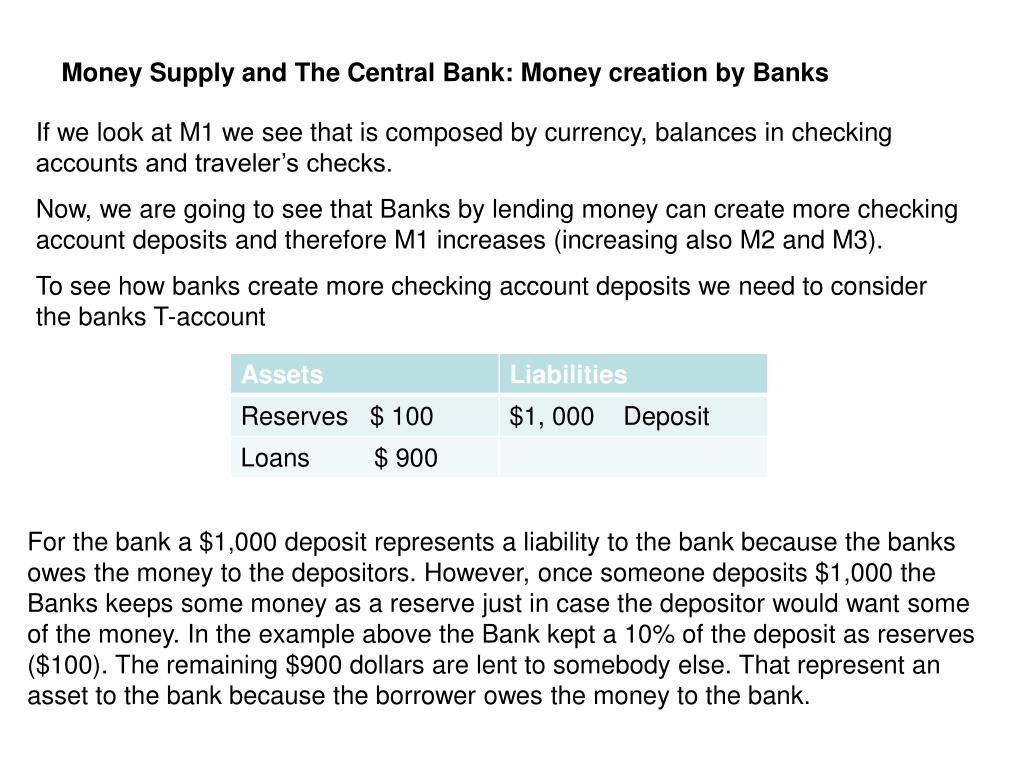 Money Supply and The Central Bank: Money creation by Banks