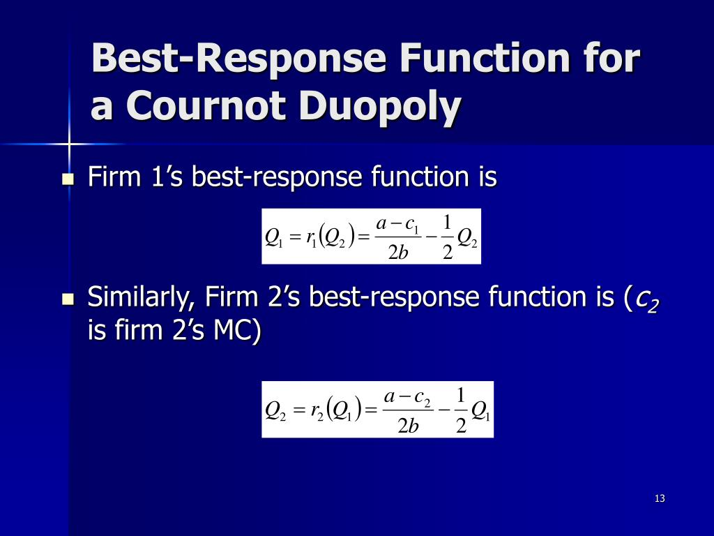 Best-Response Function for a Cournot Duopoly