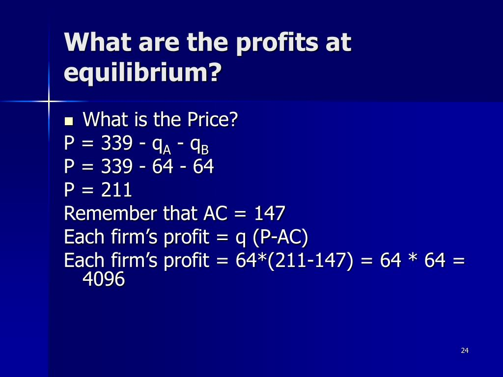 What are the profits at equilibrium?
