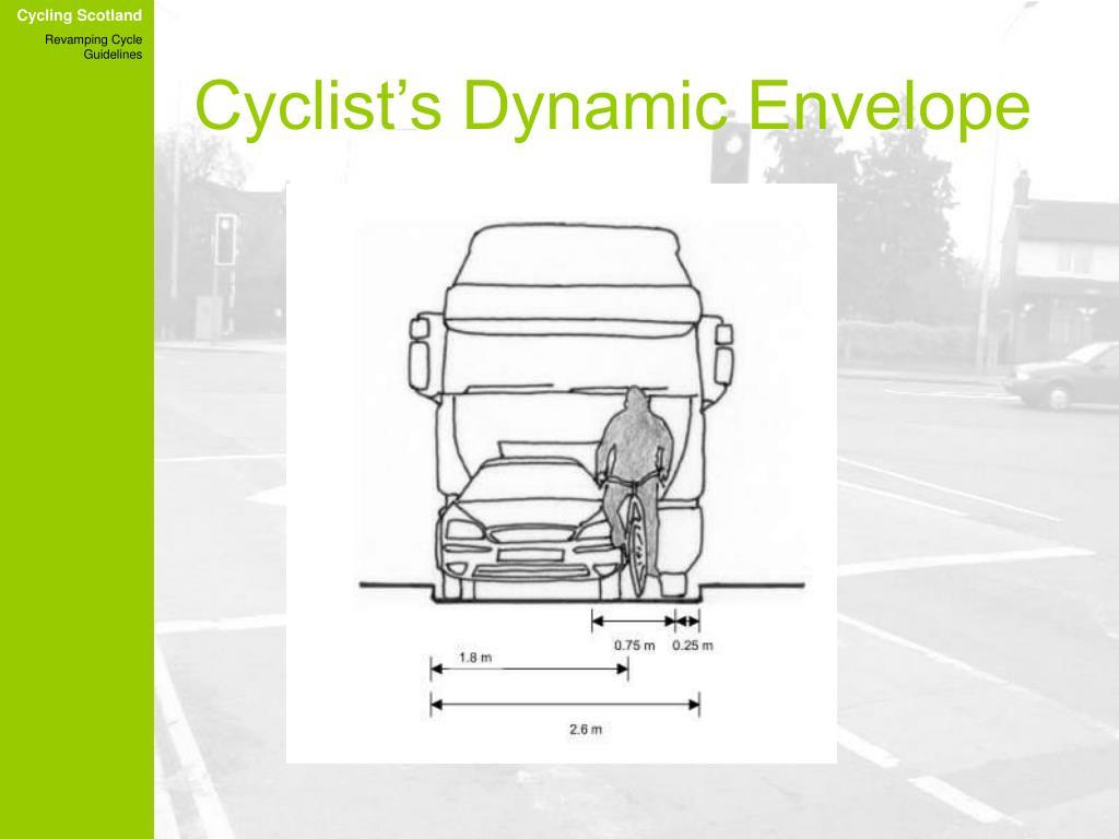 Cyclist's Dynamic Envelope