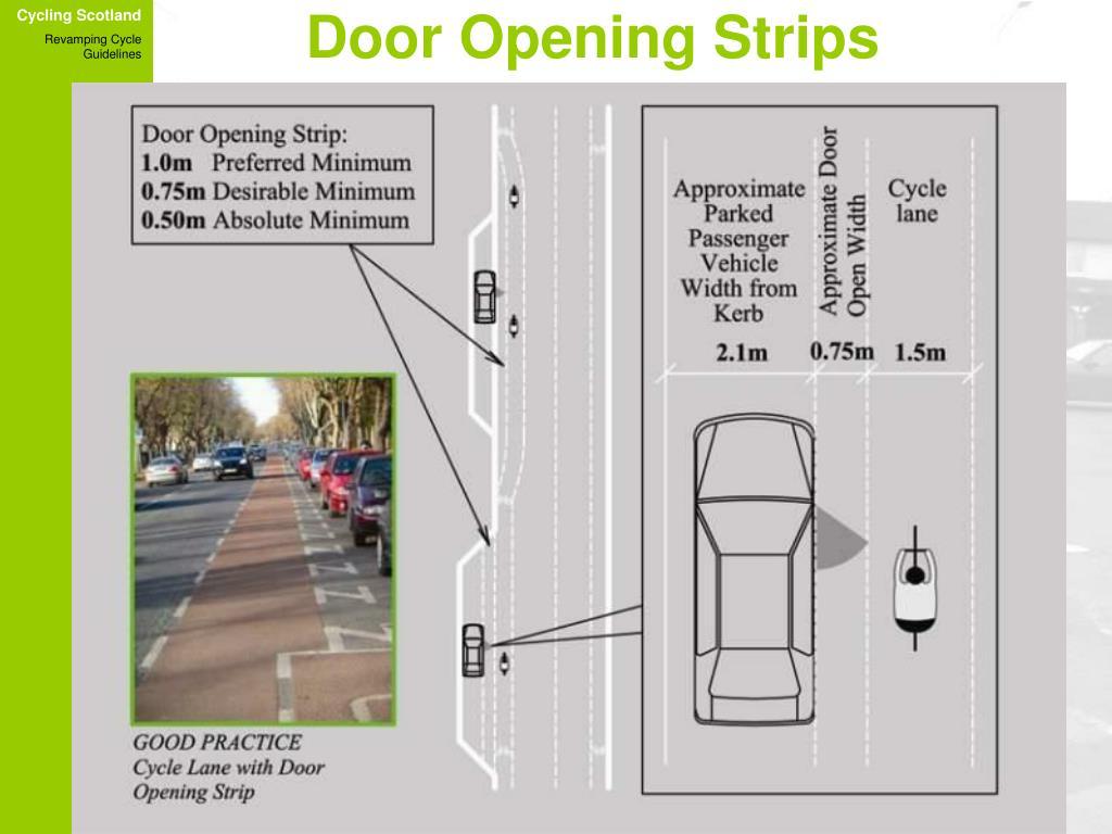 Door Opening Strips