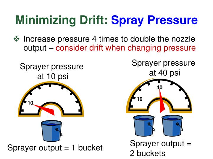 Sprayer pressure