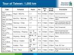 tour of taiwan 1 000 km