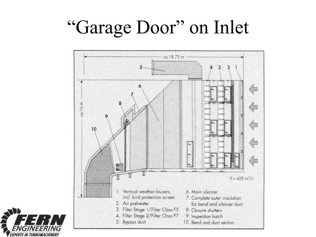 """""""Garage Door"""" on Inlet"""