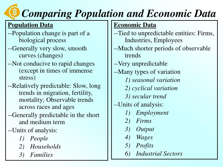Comparing Population and Economic Data
