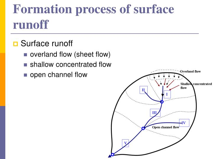 Formation process of surface runoff l.jpg