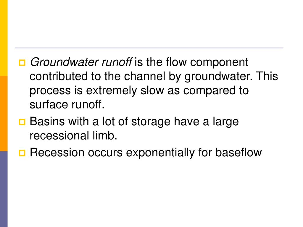 Groundwater runoff