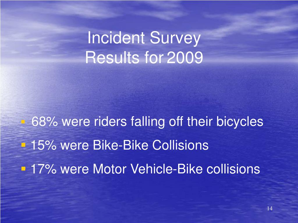 Incident Survey Results for
