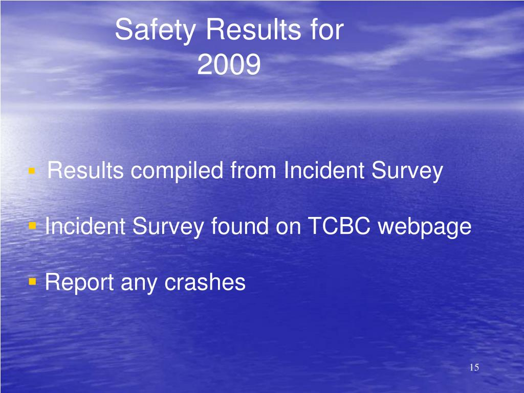 Safety Results for 2009