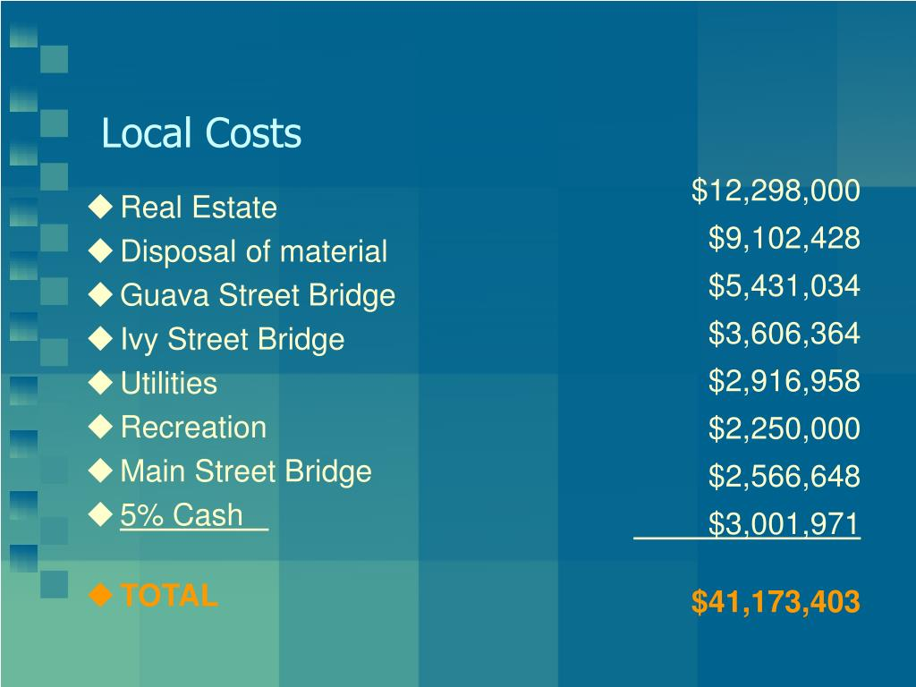 Local Costs