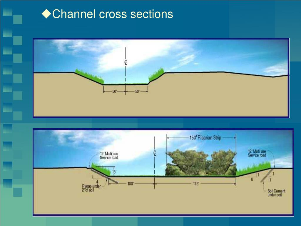 Channel cross sections