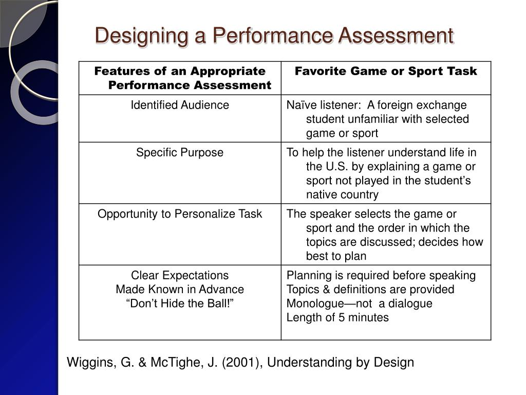 Designing a Performance Assessment