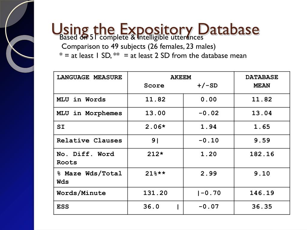Using the Expository Database