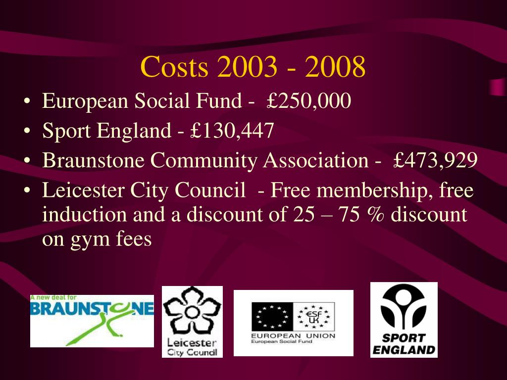 Costs 2003 - 2008