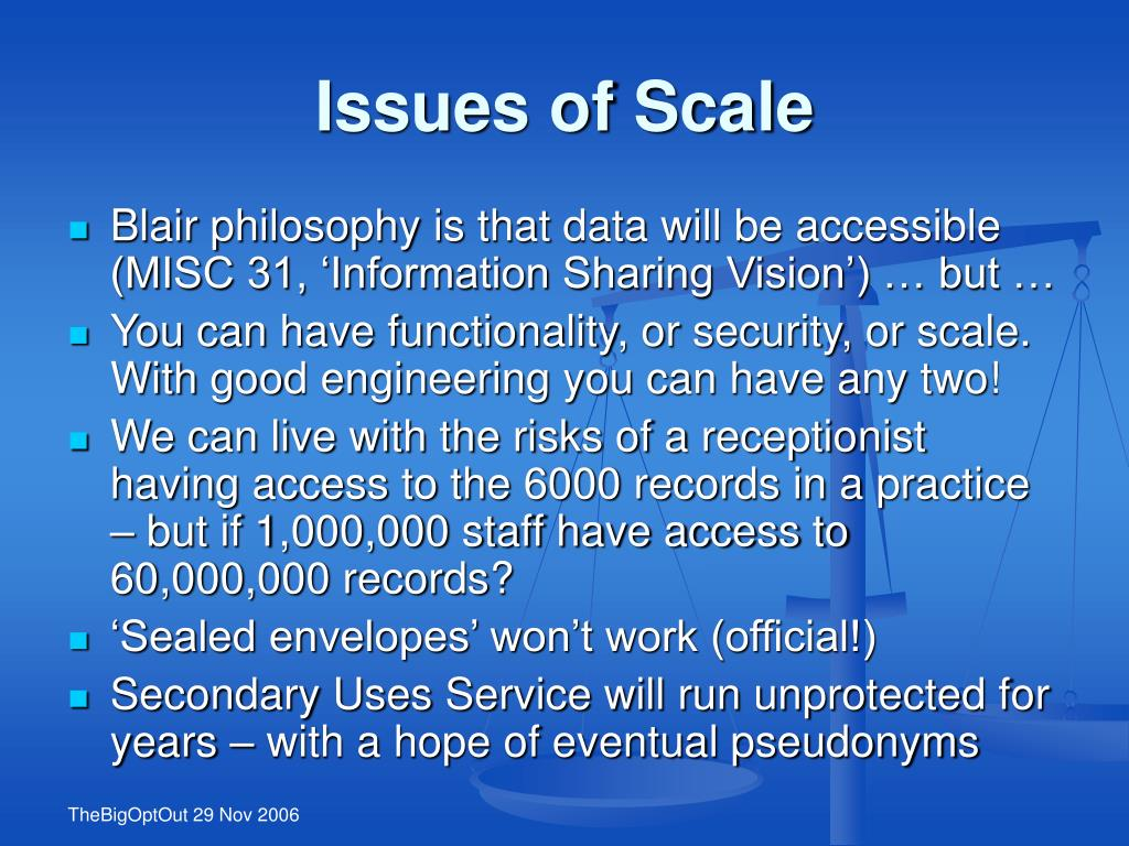 Issues of Scale