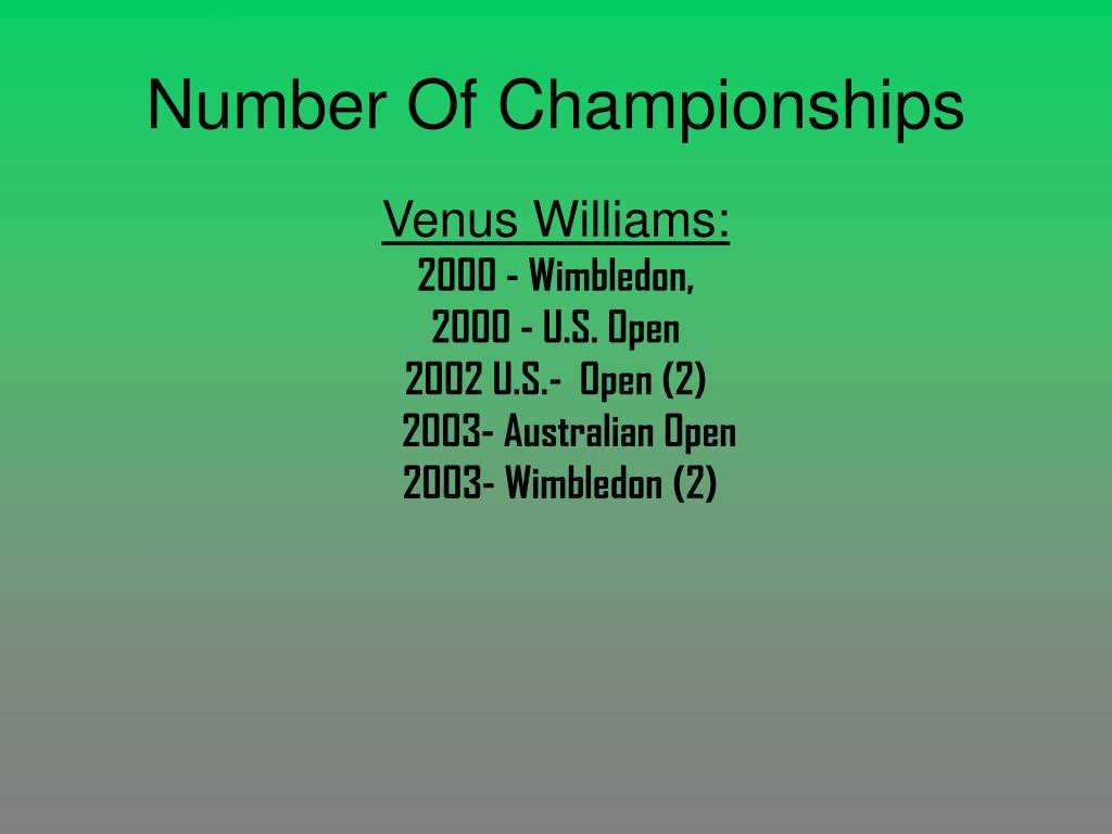Number Of Championships