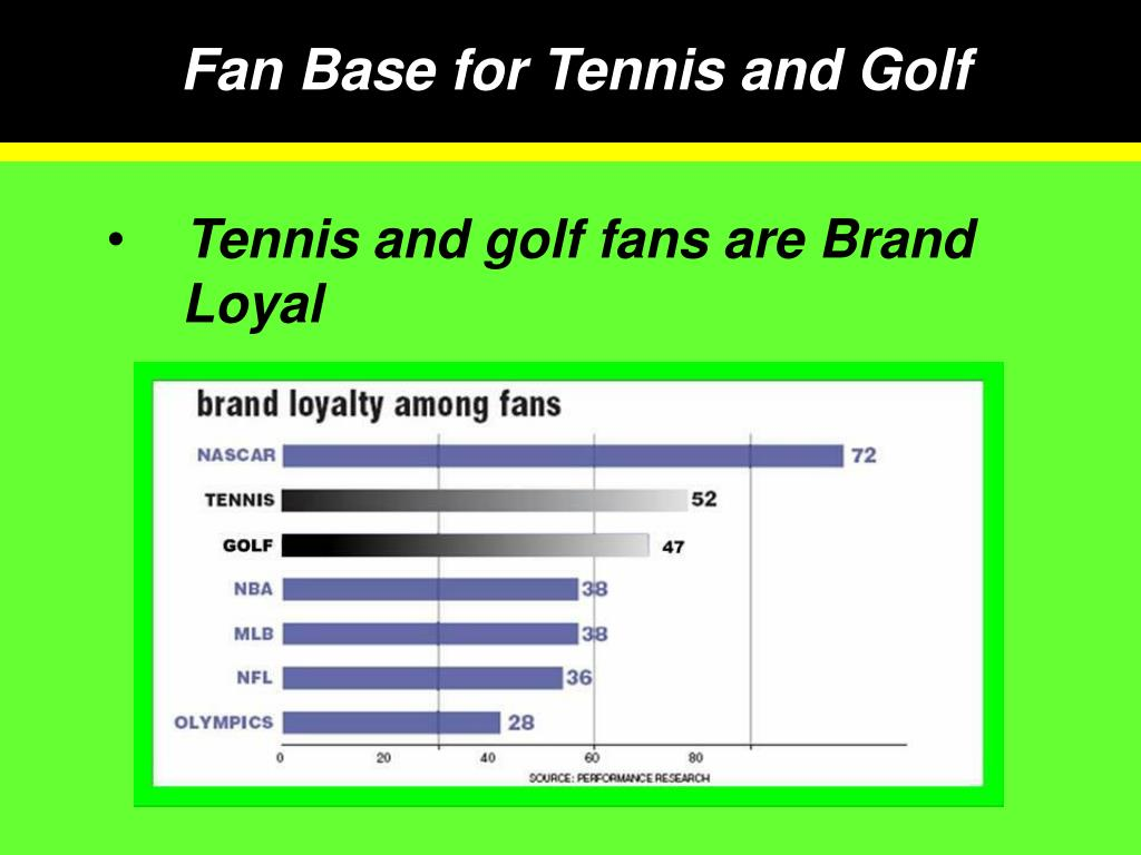 Fan Base for Tennis and Golf