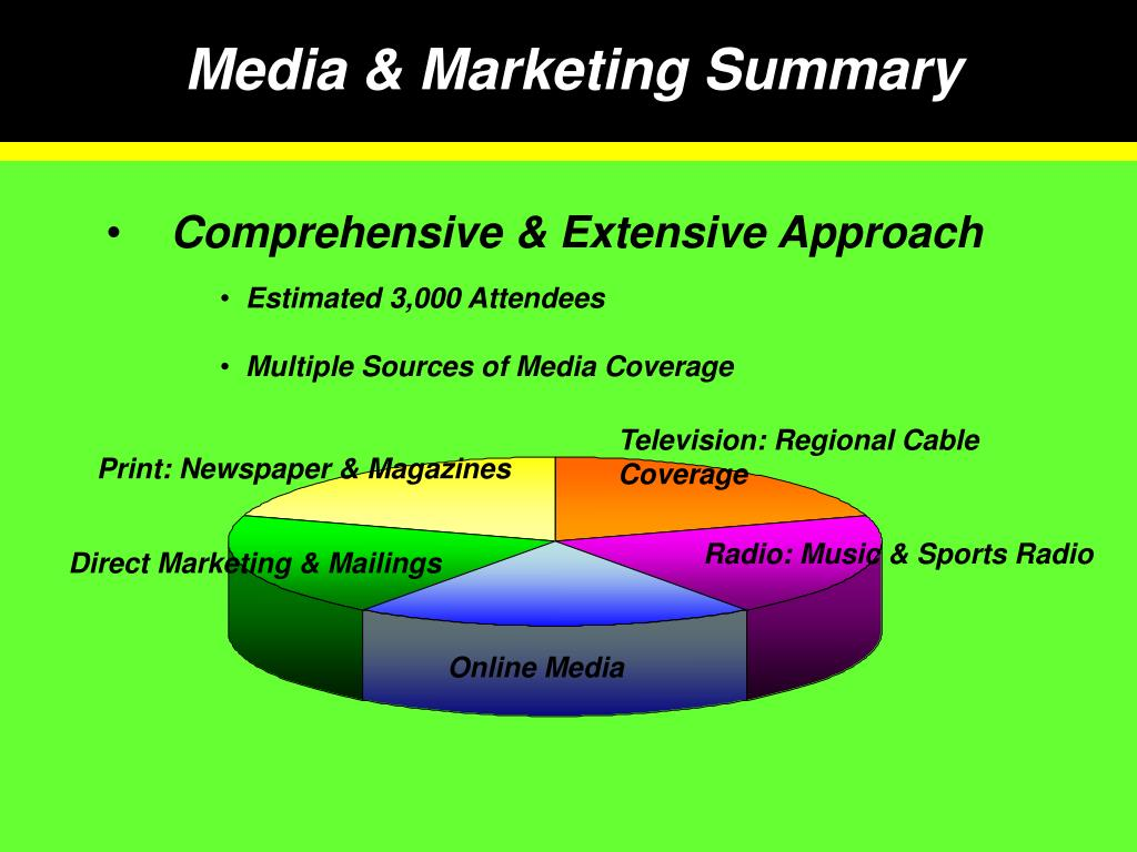 Media & Marketing Summary
