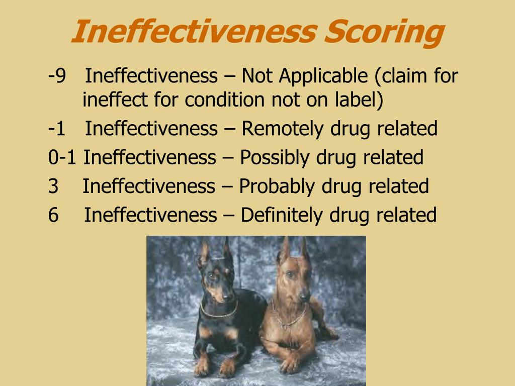 Ineffectiveness Scoring