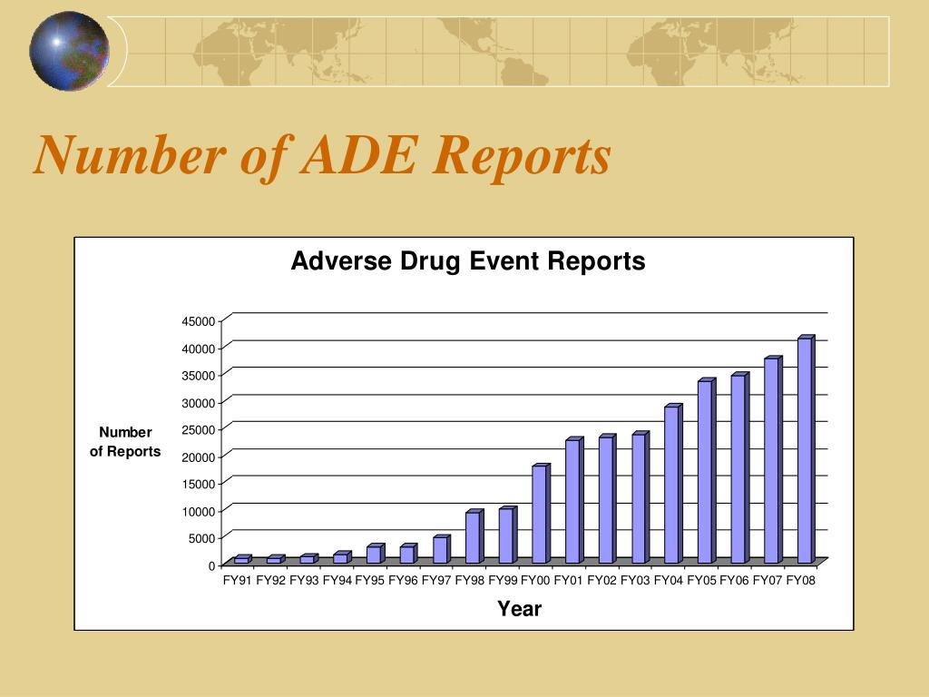 Number of ADE Reports