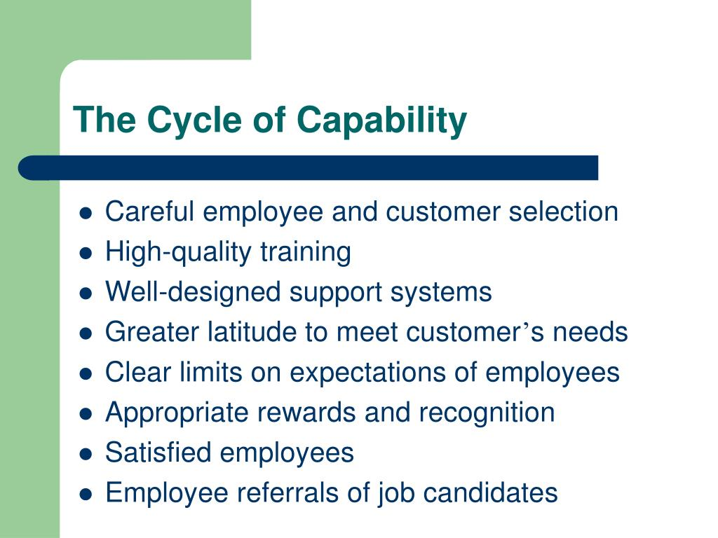 The Cycle of Capability