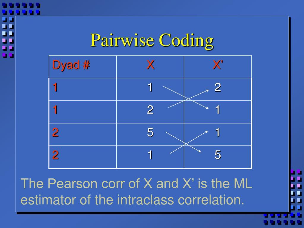 Pairwise Coding