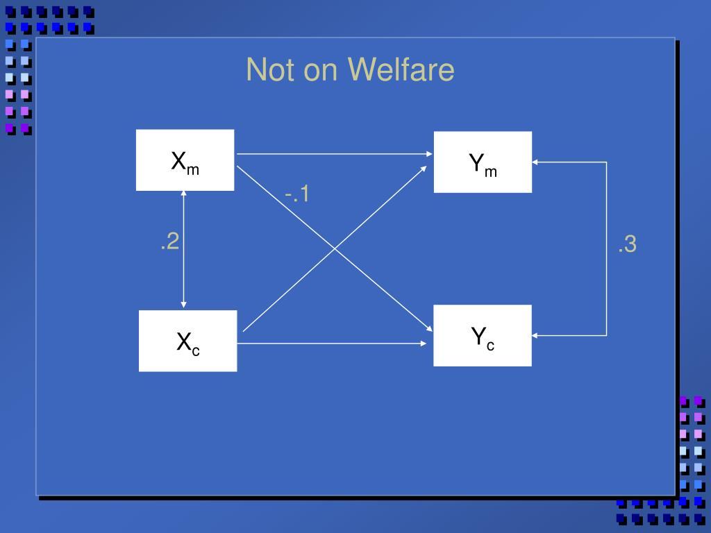 Not on Welfare