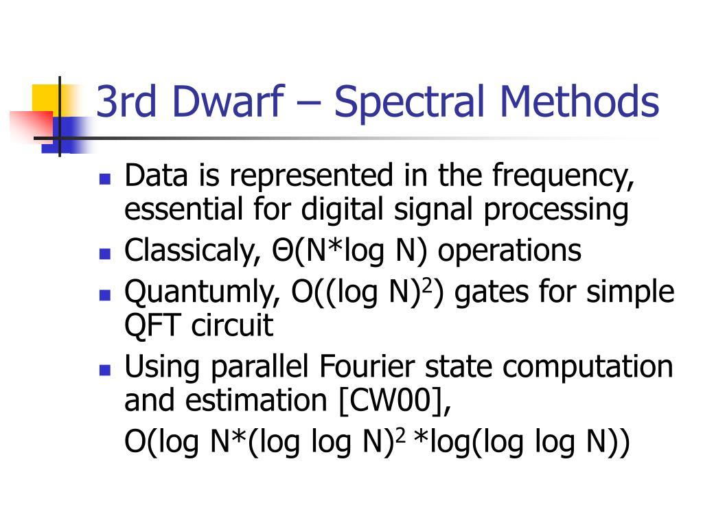 3rd Dwarf –