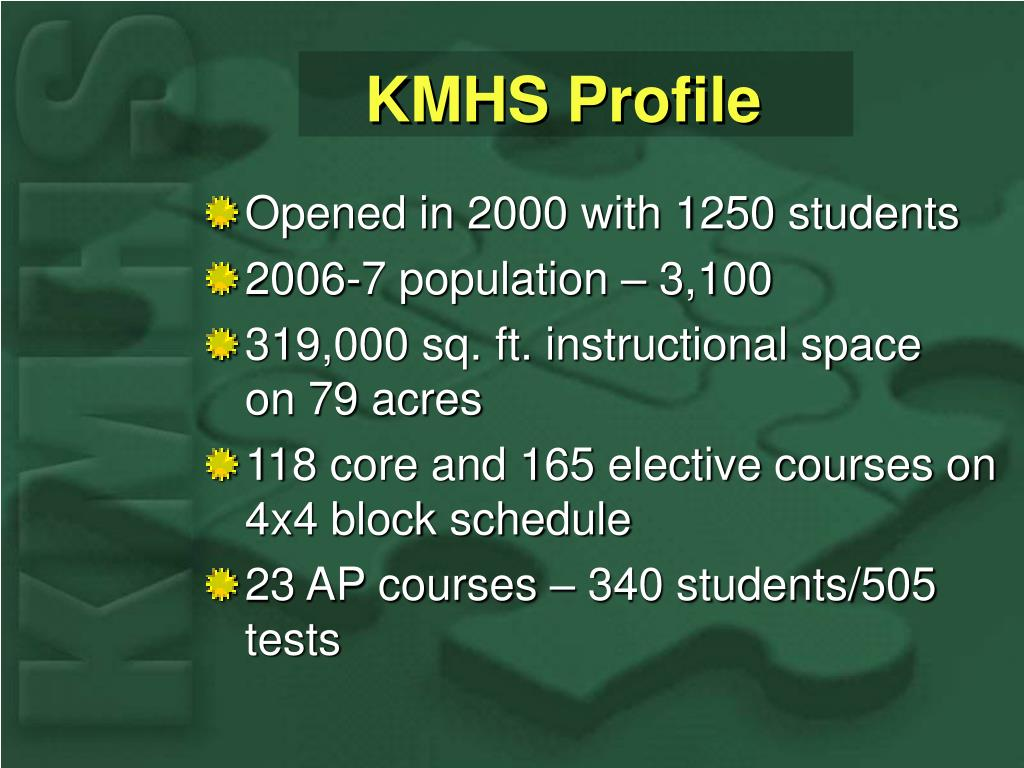 KMHS Profile
