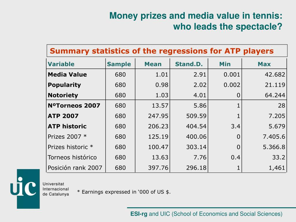 Summary statistics of the regressions for ATP players