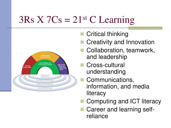 3Rs X 7Cs = 21