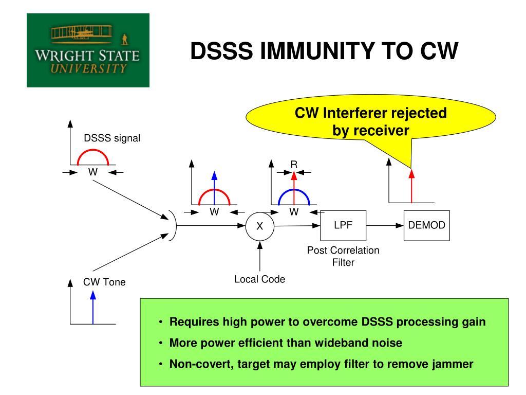 DSSS IMMUNITY TO CW