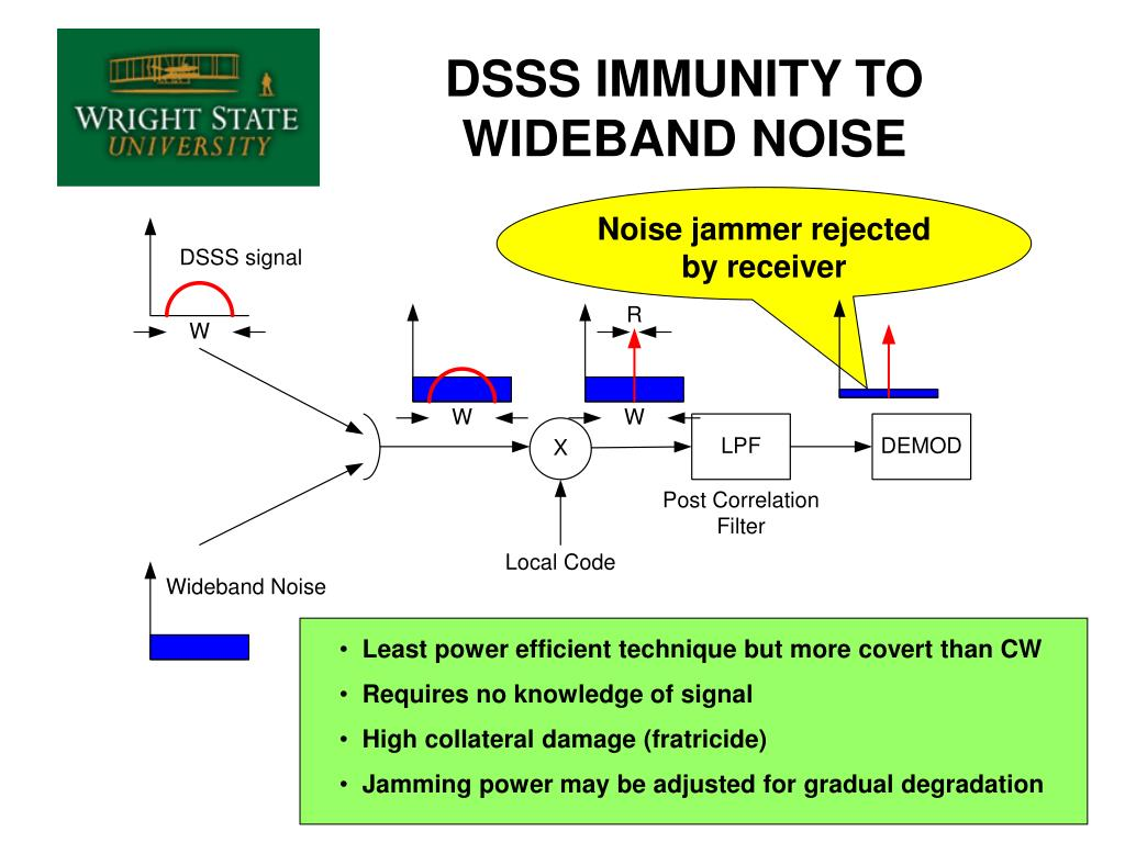 DSSS IMMUNITY TO WIDEBAND NOISE