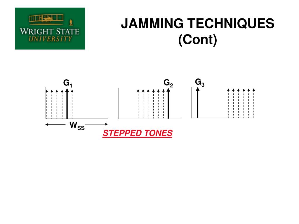JAMMING TECHNIQUES (Cont)