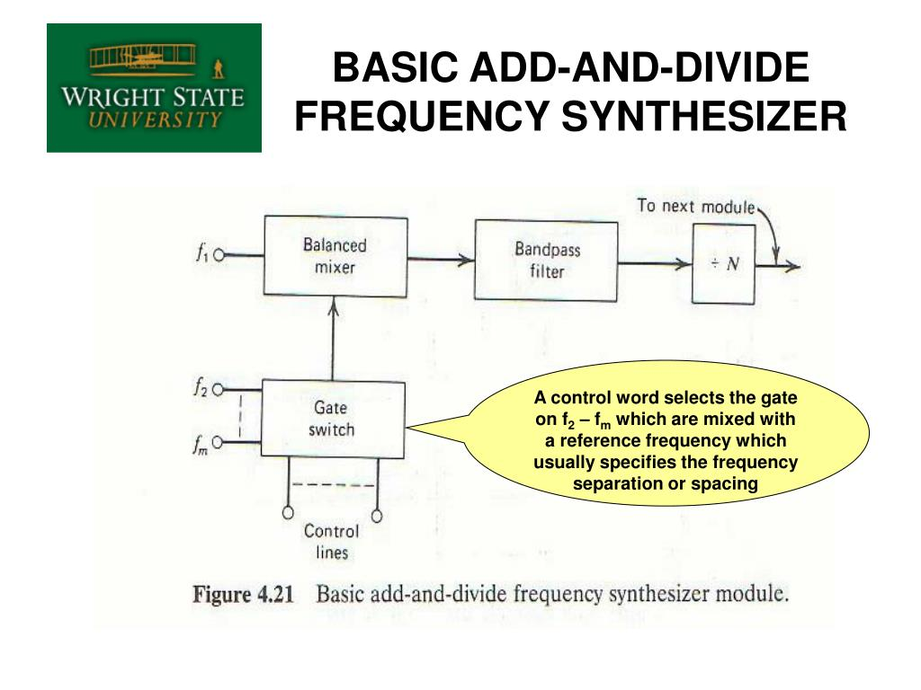 BASIC ADD-AND-DIVIDE FREQUENCY SYNTHESIZER