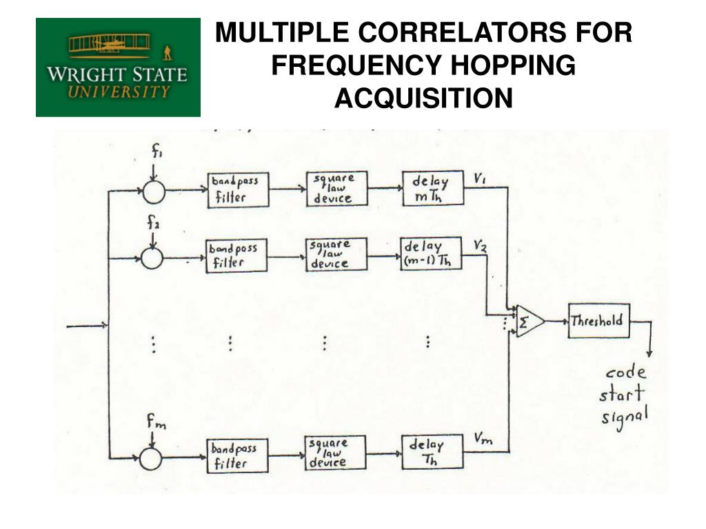 MULTIPLE CORRELATORS FOR FREQUENCY HOPPING ACQUISITION