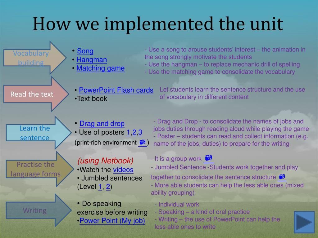 How we implemented the unit