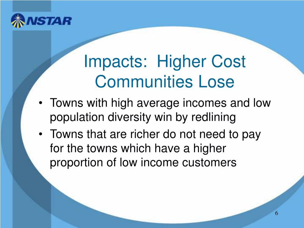Impacts:  Higher Cost Communities Lose