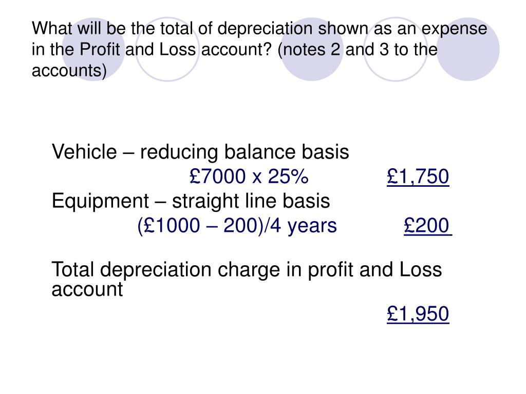 What will be the total of depreciation shown as an expense in the Profit and Loss account? (notes 2 and 3 to the accounts)