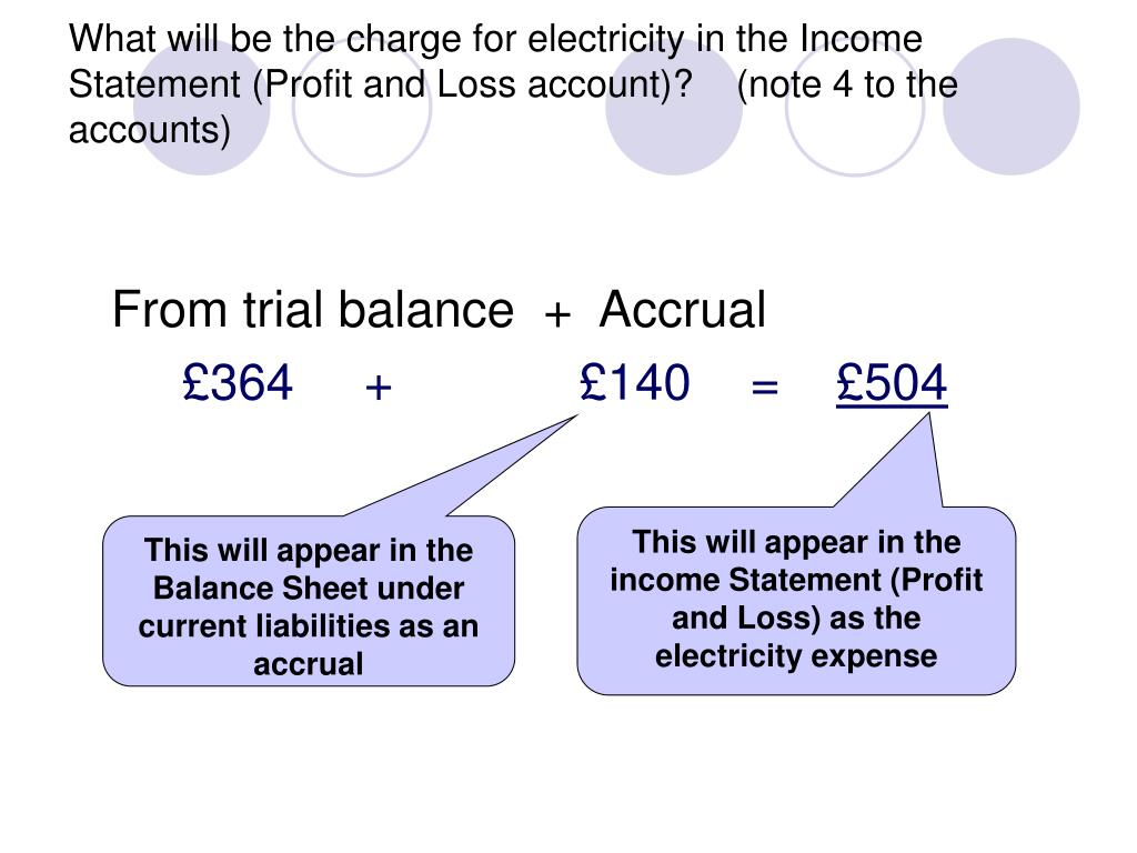 What will be the charge for electricity in the Income Statement (Profit and Loss account)?    (note 4 to the accounts)