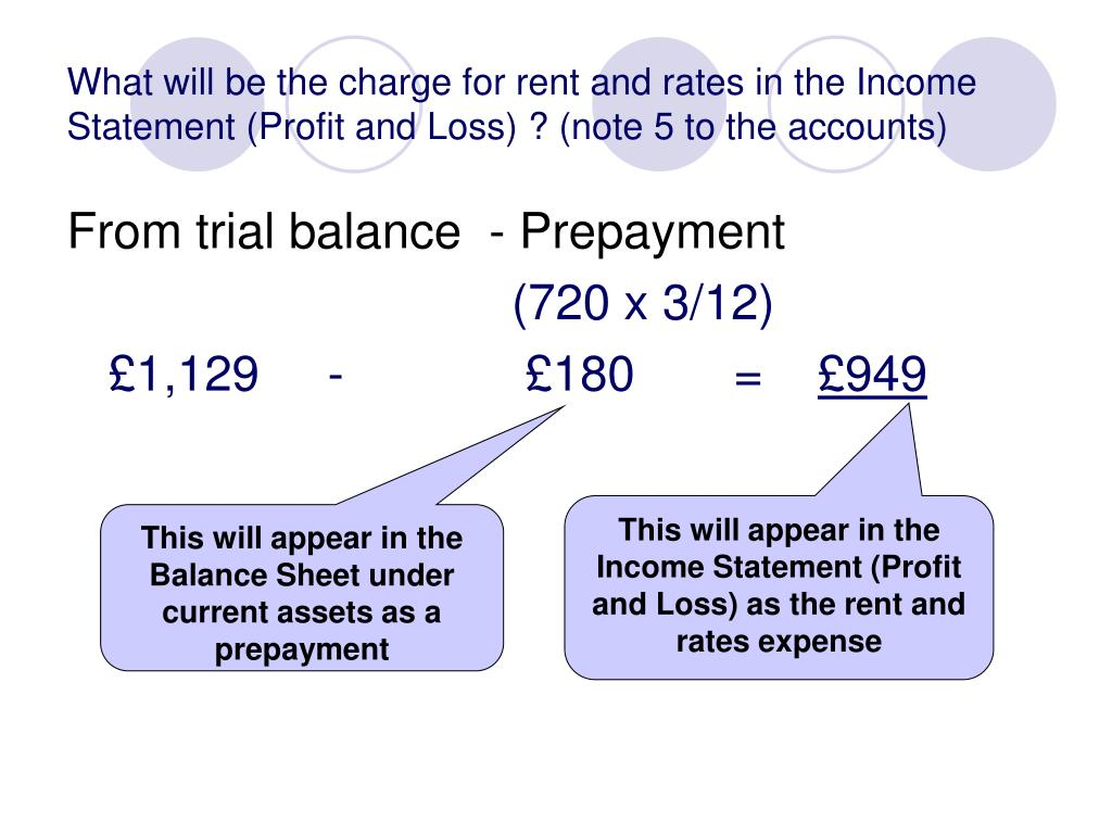 What will be the charge for rent and rates in the Income Statement (Profit and Loss) ? (note 5 to the accounts)