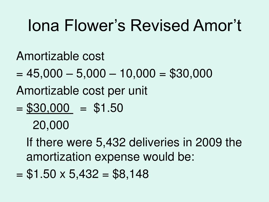 Iona Flower's Revised Amor't