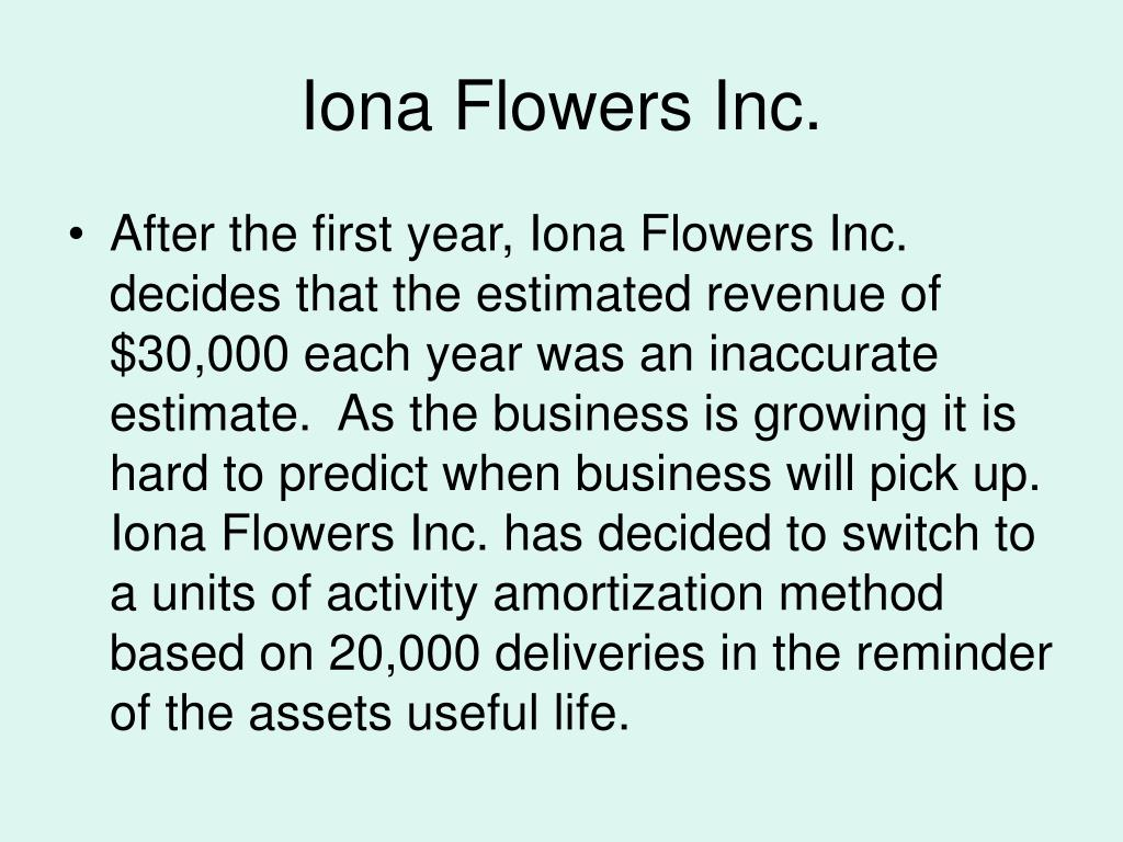 Iona Flowers Inc.