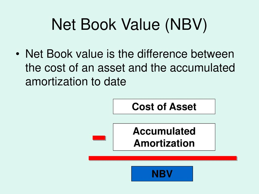 Net Book Value (NBV)