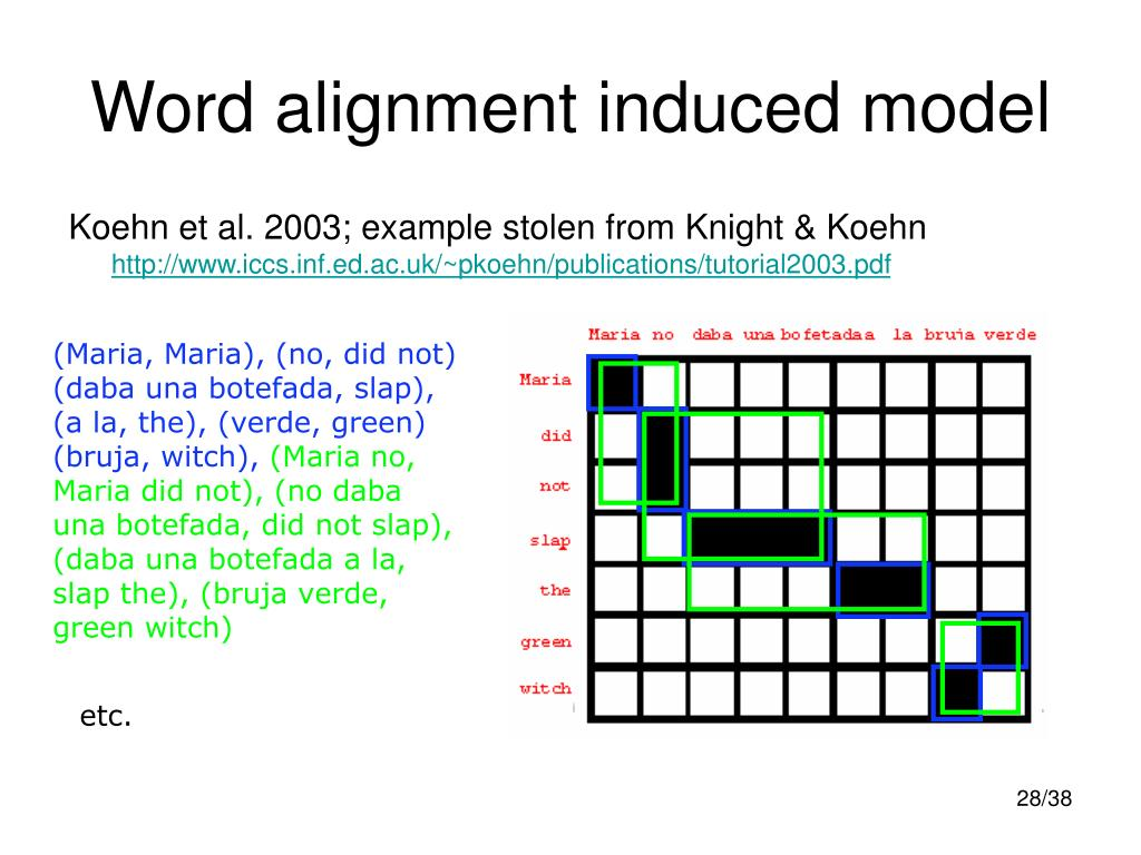 Word alignment induced model